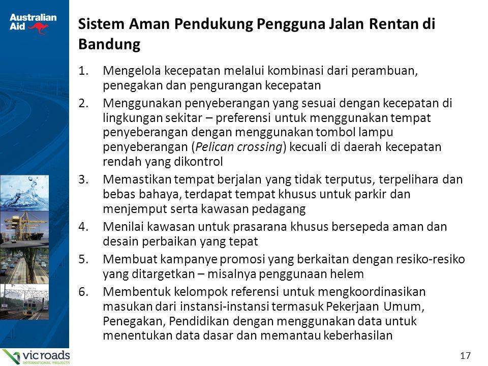 17 Sistem Aman Pendukung Pengguna Jalan Rentan di Bandung 1.Mengelola kecepatan melalui kombinasi dari perambuan, penegakan dan pengurangan kecepatan