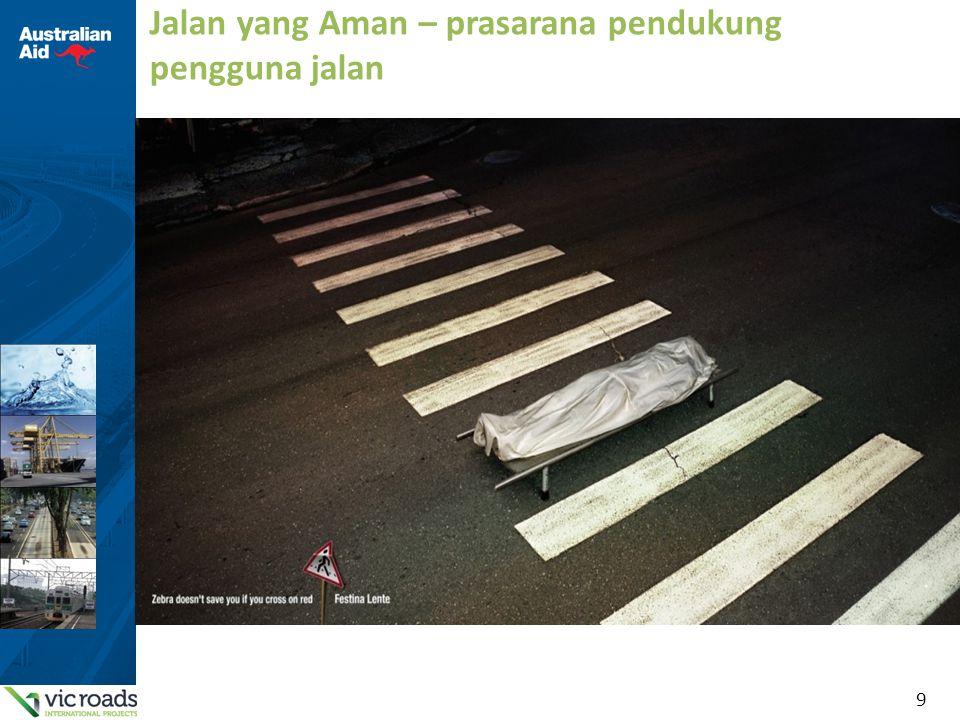 10 Jalan yang Aman – prasarana pendukung pengguna jalan Penanggulangan: Fasilitas penyeberangan pejalan kaki sesuai dengan lingkungan kecepatan sekitar Perambuan (mis.