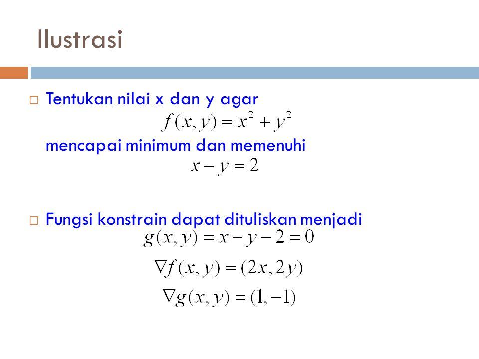 Ilustrasi  Tentukan nilai x dan y agar mencapai minimum dan memenuhi  Fungsi konstrain dapat dituliskan menjadi