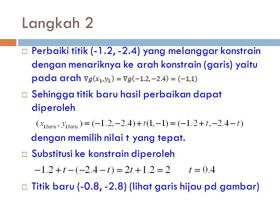 Langkah 2  Perbaiki titik (-1.2, -2.4) yang melanggar konstrain dengan menariknya ke arah konstrain (garis) yaitu pada arah  Sehingga titik baru has