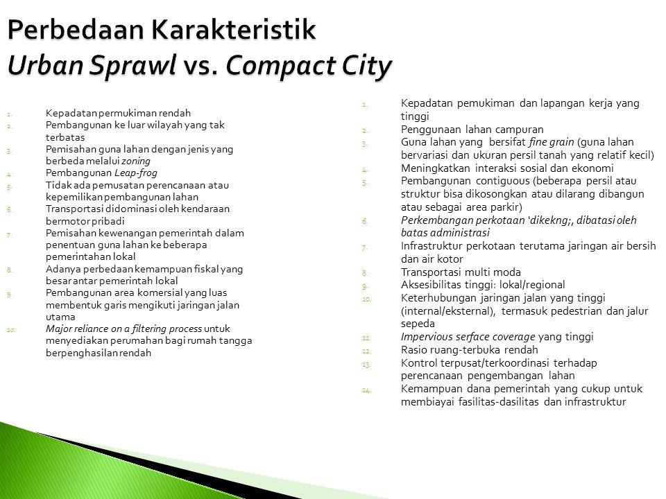 Perbedaan Karakteristik Urban Sprawl vs. Compact City 1. Kepadatan permukiman rendah 2. Pembangunan ke luar wilayah yang tak terbatas 3. Pemisahan gun