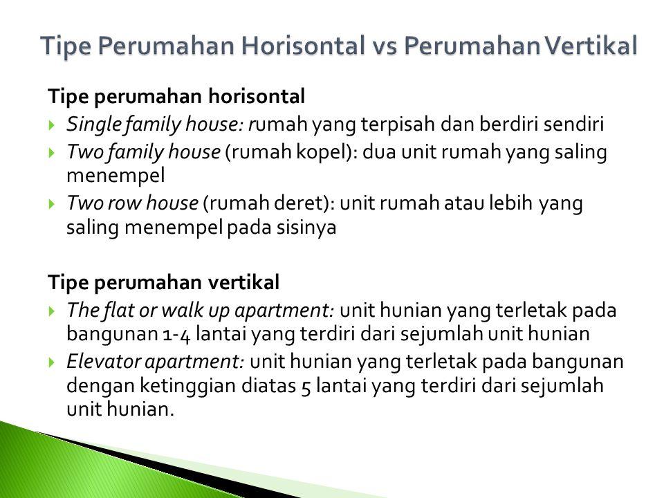 Tipe perumahan horisontal  Single family house: rumah yang terpisah dan berdiri sendiri  Two family house (rumah kopel): dua unit rumah yang saling