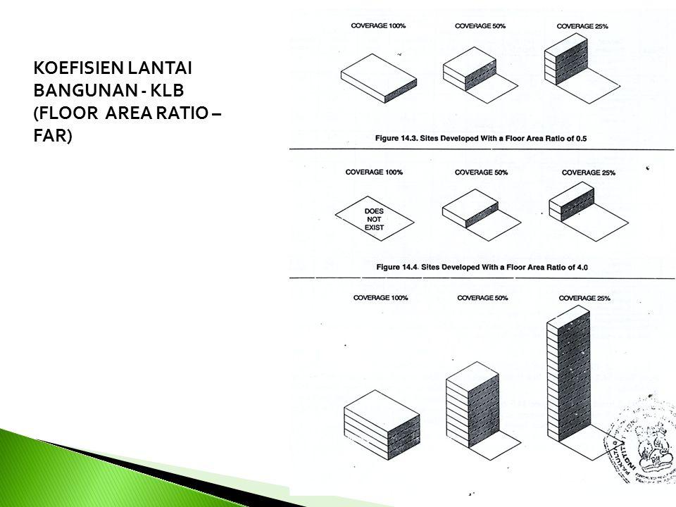 KOEFISIEN LANTAI BANGUNAN - KLB (FLOOR AREA RATIO – FAR) 1 PL 2203