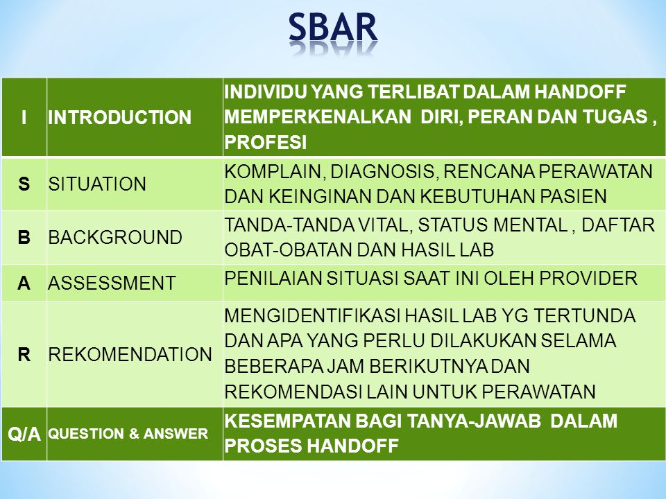 SBAR A Communication Technique for Today's Healthcare Professional  SBAR is a standardized way of communicating. It promotes patient safety because i