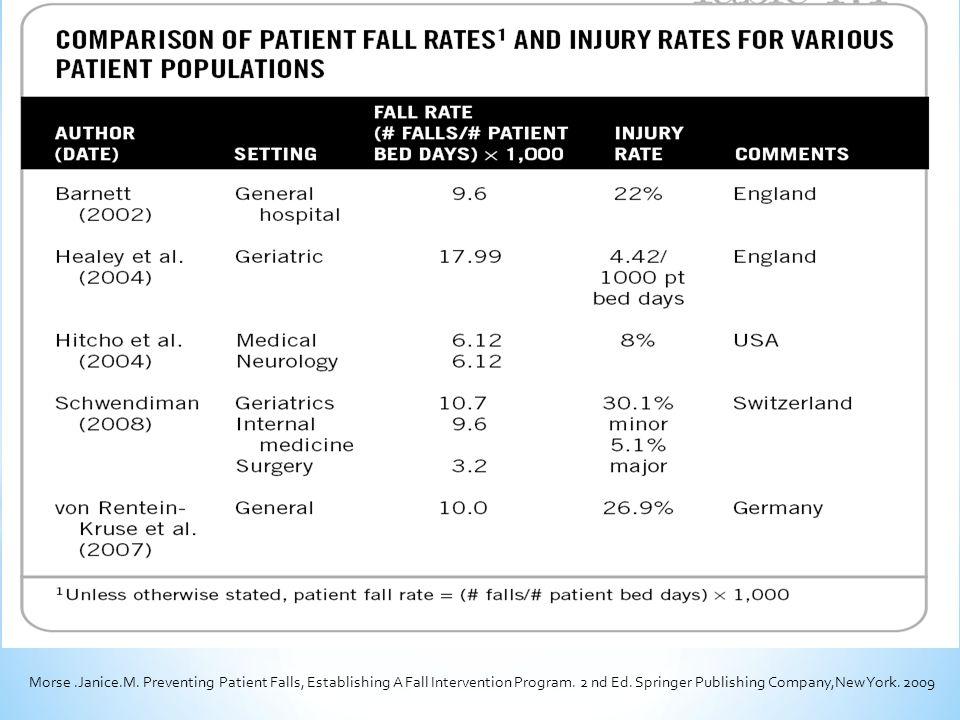 Intens of IPSG VI.  Jumlah kasus jatuh cukup bermakna sebagai penyebab cedera pasien rawat inap.  Rumah sakit perlu mengevaluasi risiko pasien jatuh