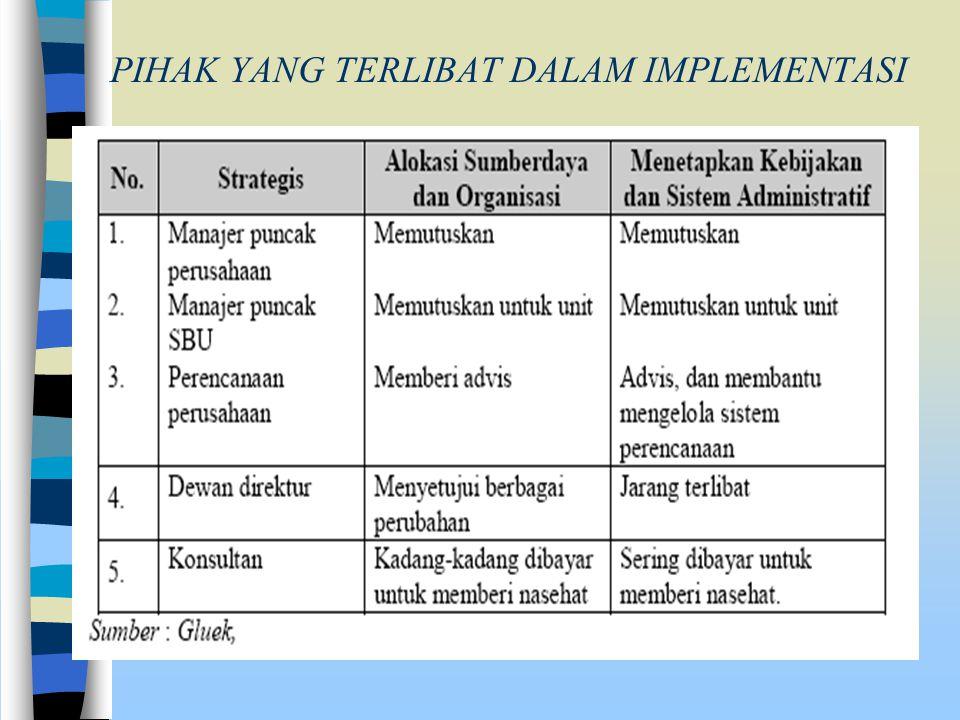 MEWUJUDKAN SINERGI n Salah satu tujuan daripada implementasi strategi adalah mengupayakan agar seluruh tindakan dapat bersinergi.