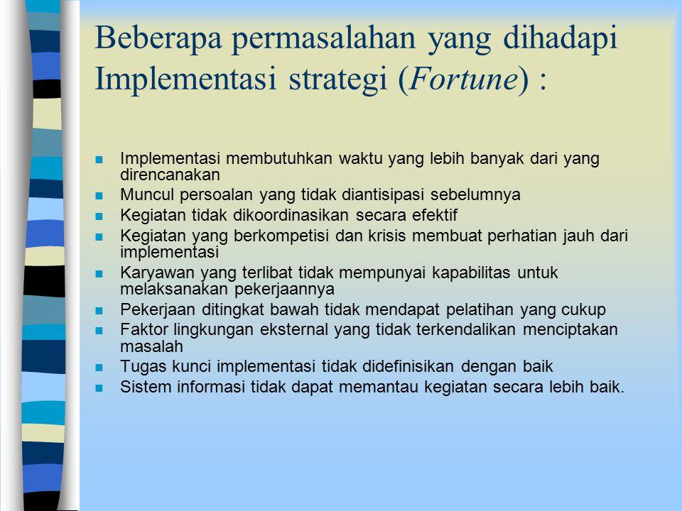 Beberapa permasalahan yang dihadapi Implementasi strategi (Fortune) : n Implementasi membutuhkan waktu yang lebih banyak dari yang direncanakan n Munc