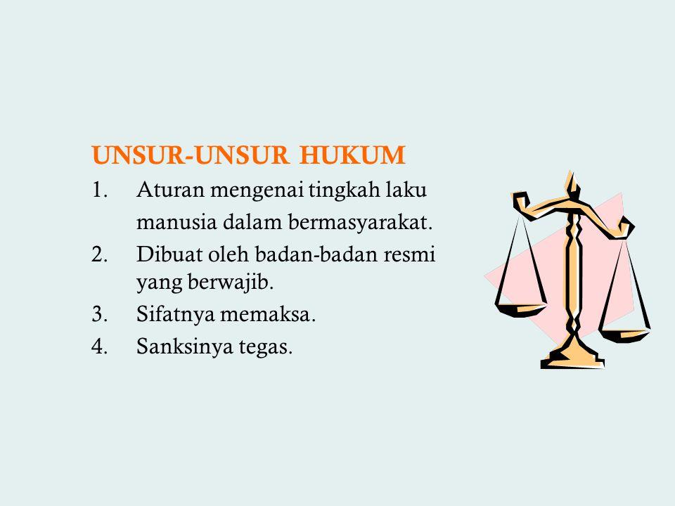 UNSUR-UNSUR HUKUM 1.Aturan mengenai tingkah laku manusia dalam bermasyarakat. 2.Dibuat oleh badan-badan resmi yang berwajib. 3.Sifatnya memaksa. 4.San