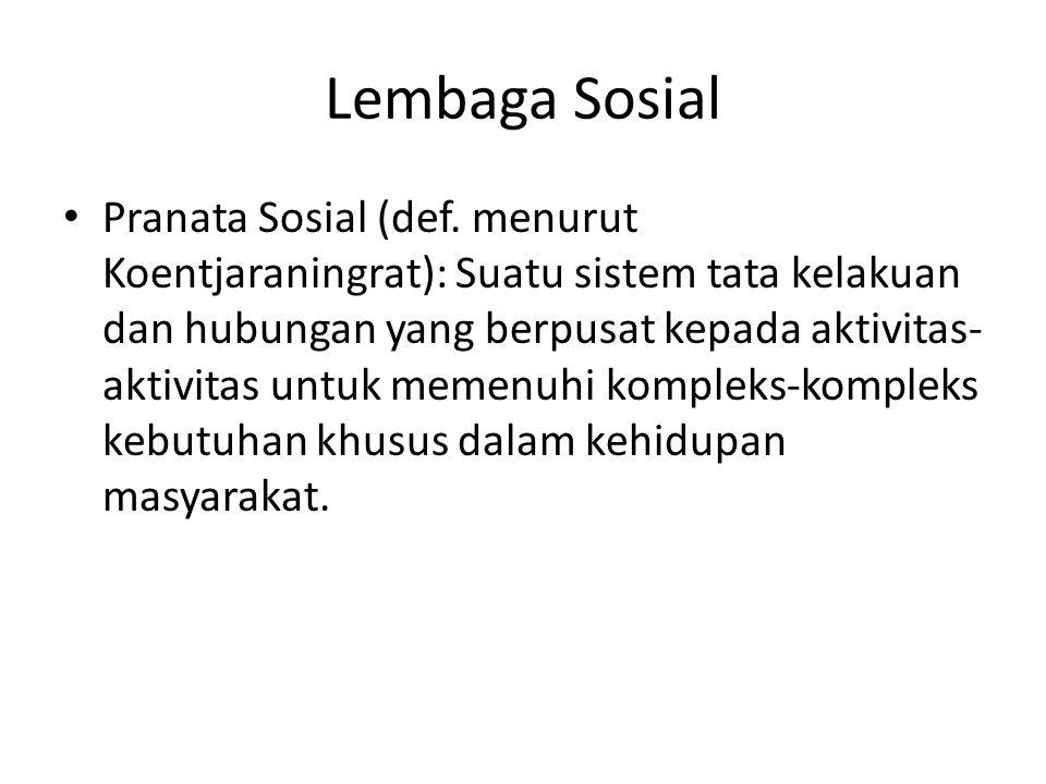 Lembaga Sosial Pranata Sosial (def.