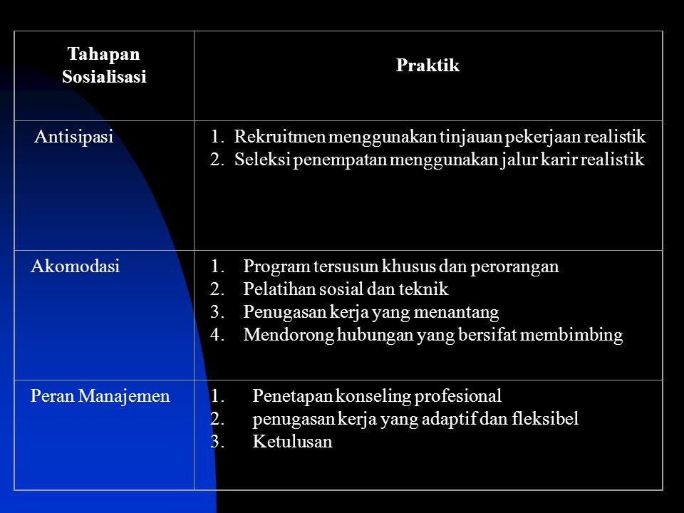 Tahapan Sosialisasi Praktik Antisipasi1.Rekruitmen menggunakan tinjauan pekerjaan realistik 2.