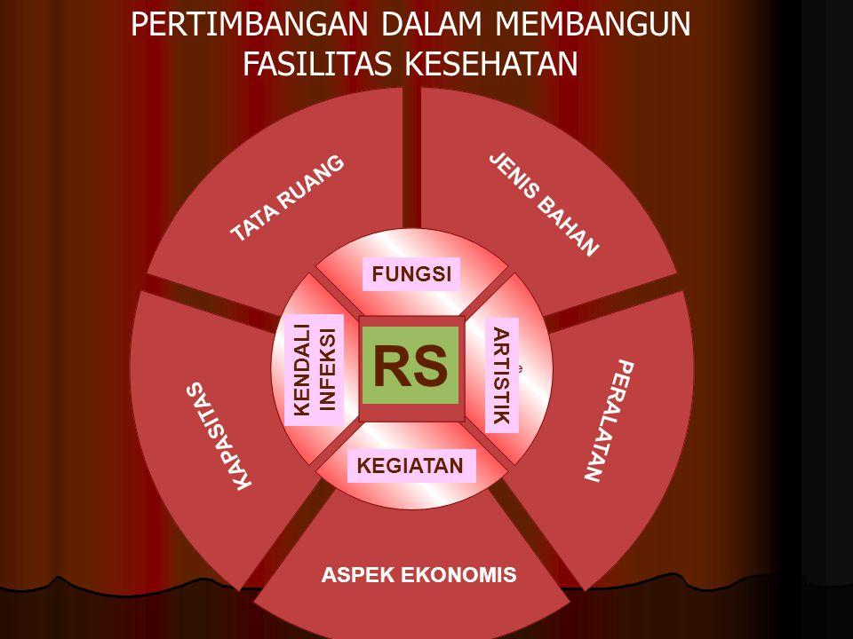 Kemudahan pemeliharaan Permasalahan pemeliharaan: Kemudahan melaksanakan pemeliharaan, Kemudahan melaksanakan pemeliharaan, Sarana pendukung (alat kerja), Sarana pendukung (alat kerja), Metode, Metode, Frekwensi, Frekwensi, Efisiensi / efektivitas, Efisiensi / efektivitas, Pelaksana : jumlah dan kompetensi, Pelaksana : jumlah dan kompetensi, Faktor resiko, Faktor resiko,