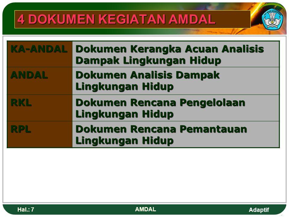 Adaptif Hal.: 7 AMDAL 4 DOKUMEN KEGIATAN AMDAL KA-ANDAL Dokumen Kerangka Acuan Analisis Dampak Lingkungan Hidup ANDAL Dokumen Analisis Dampak Lingkungan Hidup RKL Dokumen Rencana Pengelolaan Lingkungan Hidup RPL Dokumen Rencana Pemantauan Lingkungan Hidup