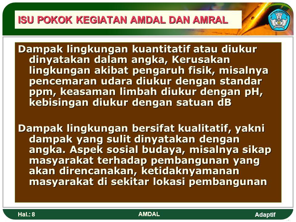 Adaptif Hal.: 9 AMDAL PROSEDUR AMDAL Melibatkan pemrakarsa, masyarakat sekitar, dinas KLH, Pemerintah Daerah dan pihak yang memiliki komitmen terhadap lingkungan hidup.