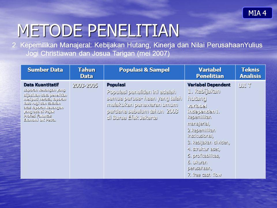 METODE PENELITIAN MIA 4 2. Kepemilikan Manajeral: Kebijakan Hutang, Kinerja dan Nilai PerusahaanYulius Jogi Christiawan dan Josua Tarigan (mei 2007) S