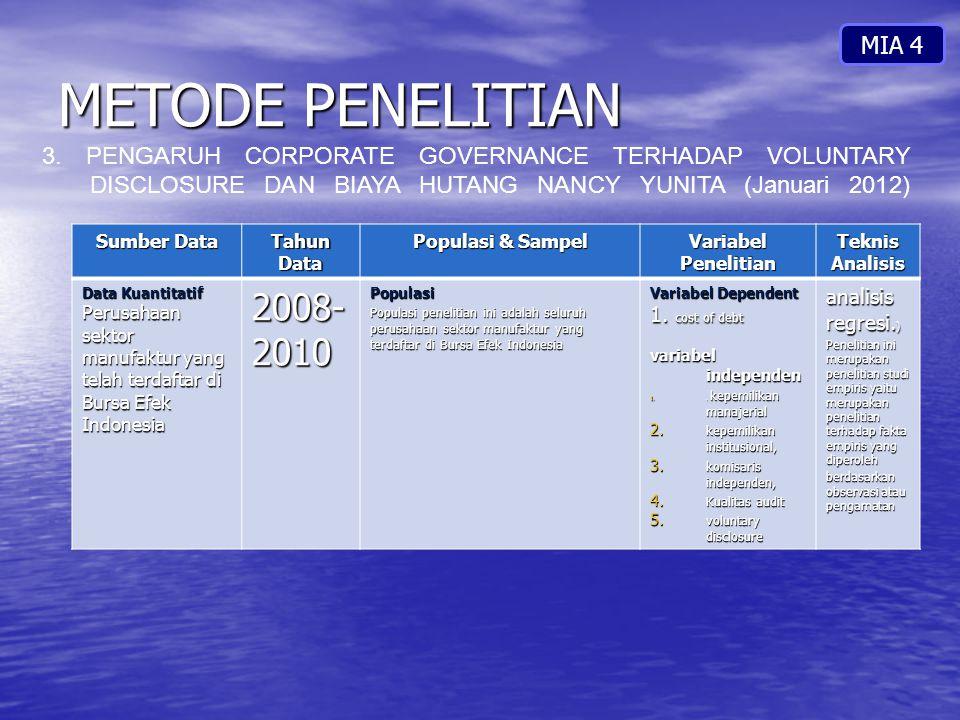 METODE PENELITIAN MIA 4 3. PENGARUH CORPORATE GOVERNANCE TERHADAP VOLUNTARY DISCLOSURE DAN BIAYA HUTANG NANCY YUNITA (Januari 2012) Sumber Data Tahun