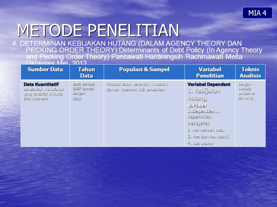 METODE PENELITIAN MIA 4 4. DETERMINAN KEBIJAKAN HUTANG (DALAM AGENCY THEORY DAN PECKING ORDER THEORY) Determinants of Debt Policy (In Agency Theory an