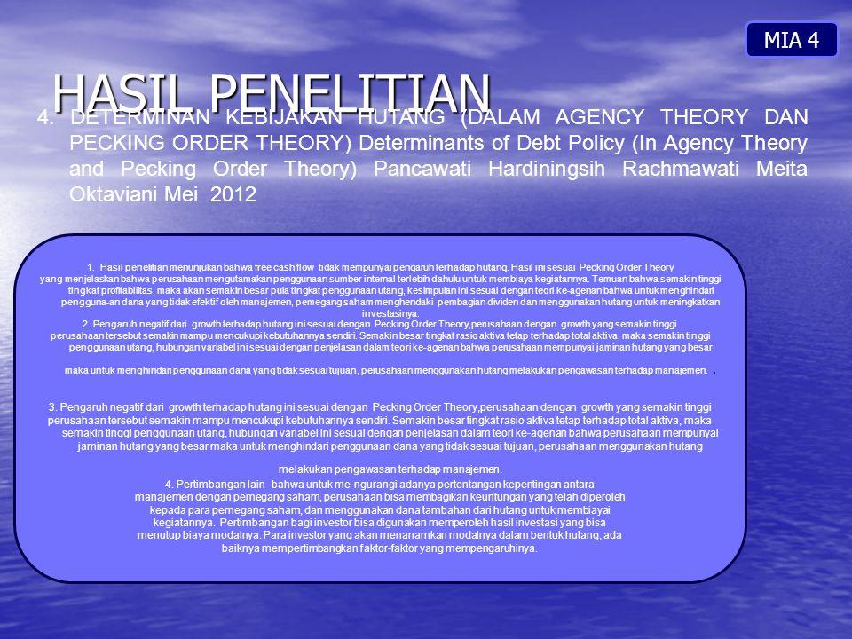 HASIL PENELITIAN MIA 4 4. DETERMINAN KEBIJAKAN HUTANG (DALAM AGENCY THEORY DAN PECKING ORDER THEORY) Determinants of Debt Policy (In Agency Theory and