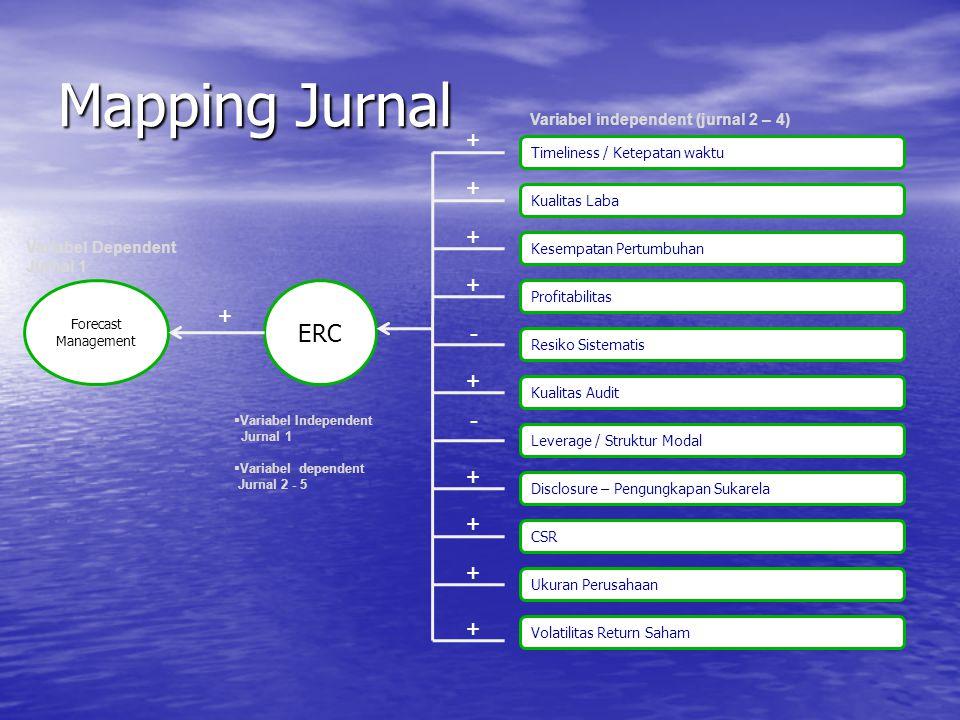 Mapping Jurnal ERC Timeliness / Ketepatan waktu Kualitas Laba Kesempatan Pertumbuhan Profitabilitas Resiko Sistematis Kualitas Audit Leverage / Strukt