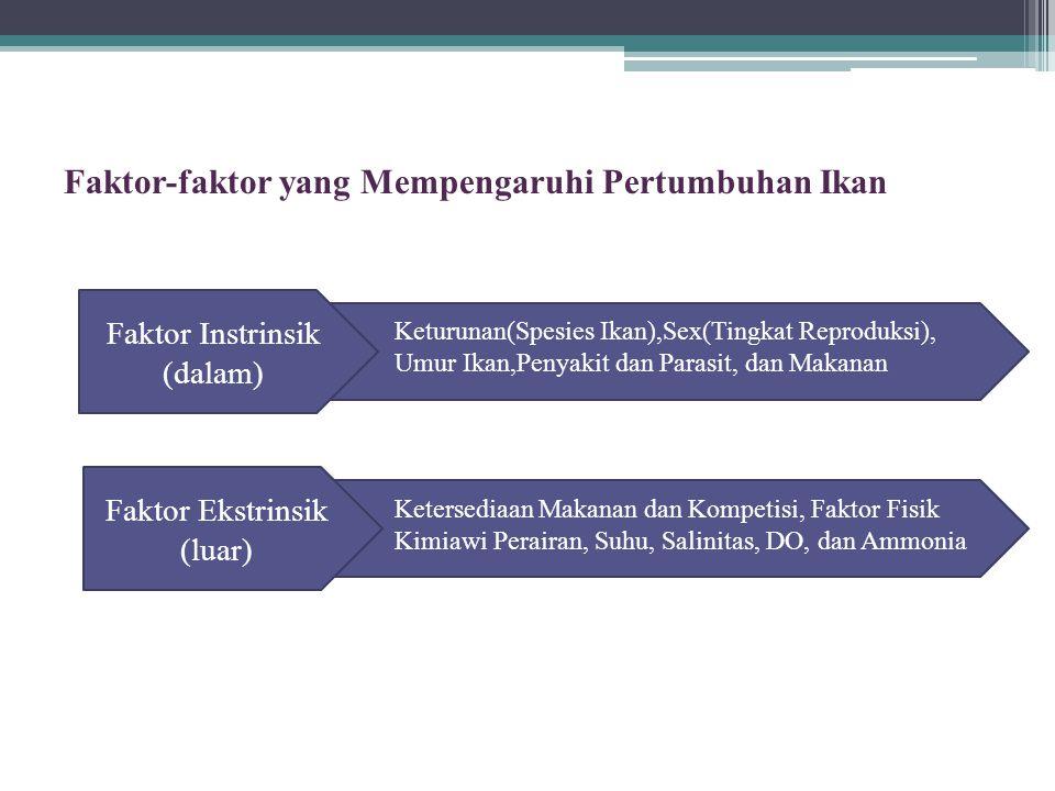 Faktor-faktor yang Mempengaruhi Pertumbuhan Ikan Faktor Instrinsik (dalam) Faktor Ekstrinsik (luar) Keturunan(Spesies Ikan),Sex(Tingkat Reproduksi), U