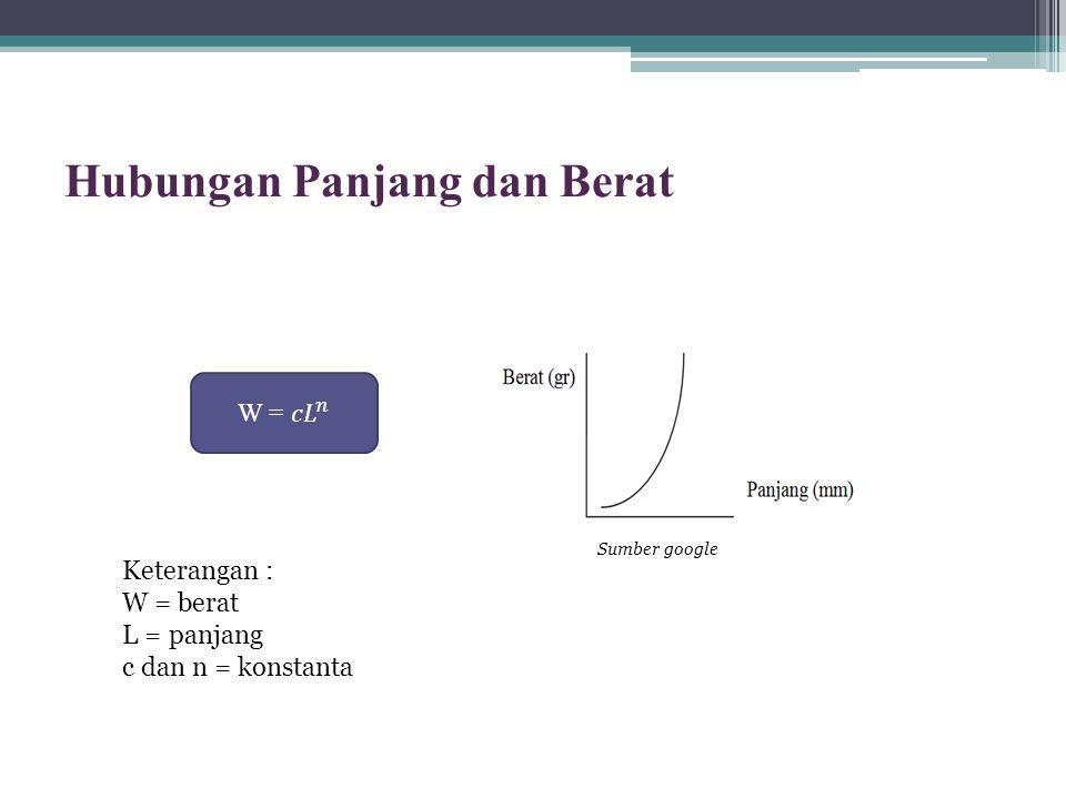 Hubungan Panjang dan Berat Keterangan : W = berat L = panjang c dan n = konstanta Sumber google