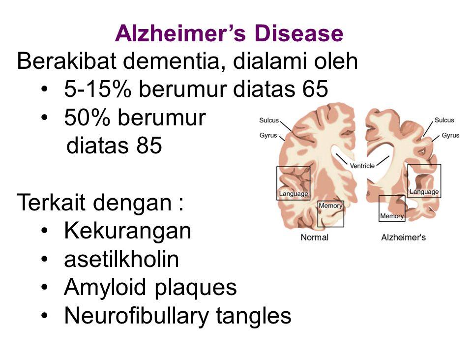 Alzheimer's Disease Berakibat dementia, dialami oleh 5-15% berumur diatas 65 50% berumur diatas 85 Terkait dengan : Kekurangan asetilkholin Amyloid pl