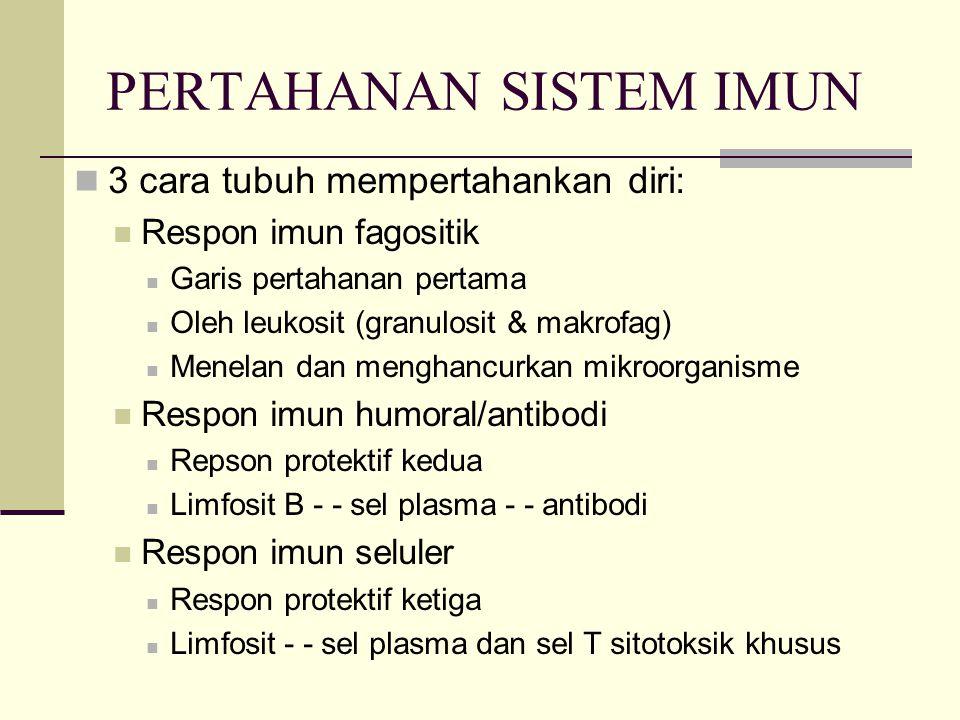 PERTAHANAN SISTEM IMUN 3 cara tubuh mempertahankan diri: Respon imun fagositik Garis pertahanan pertama Oleh leukosit (granulosit & makrofag) Menelan