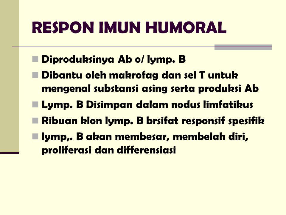 RESPON IMUN HUMORAL Diproduksinya Ab o/ lymp. B Dibantu oleh makrofag dan sel T untuk mengenal substansi asing serta produksi Ab Lymp. B Disimpan dala