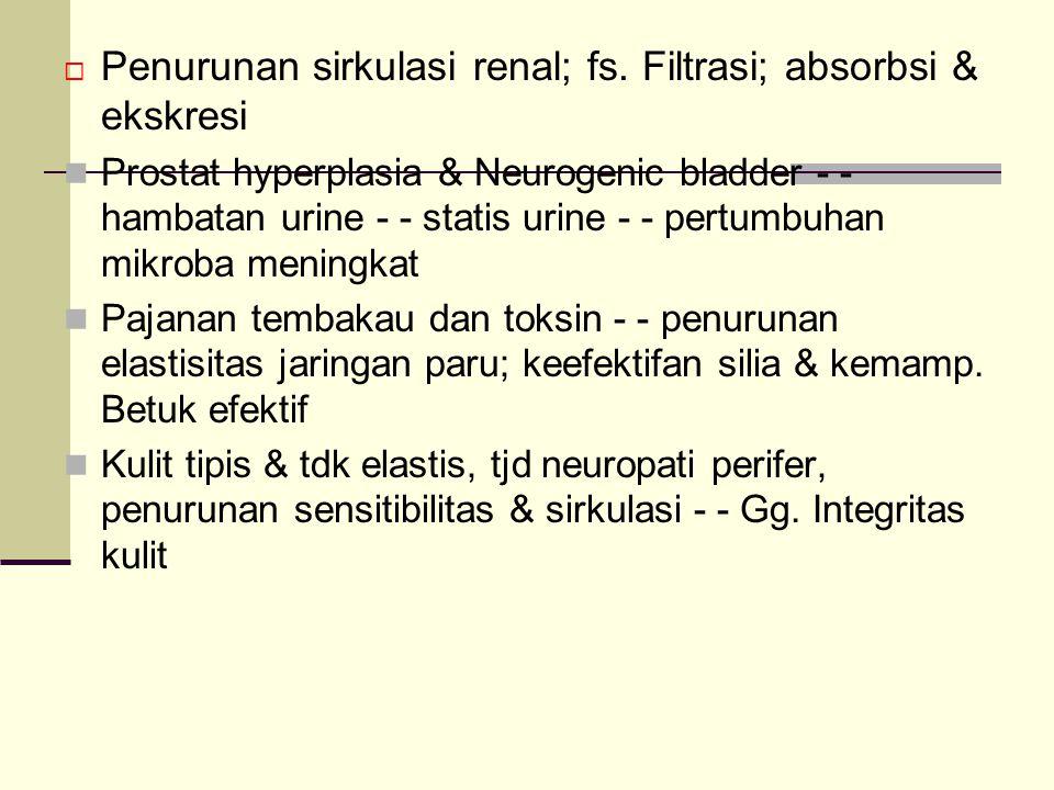  Penurunan sirkulasi renal; fs. Filtrasi; absorbsi & ekskresi Prostat hyperplasia & Neurogenic bladder - - hambatan urine - - statis urine - - pertum