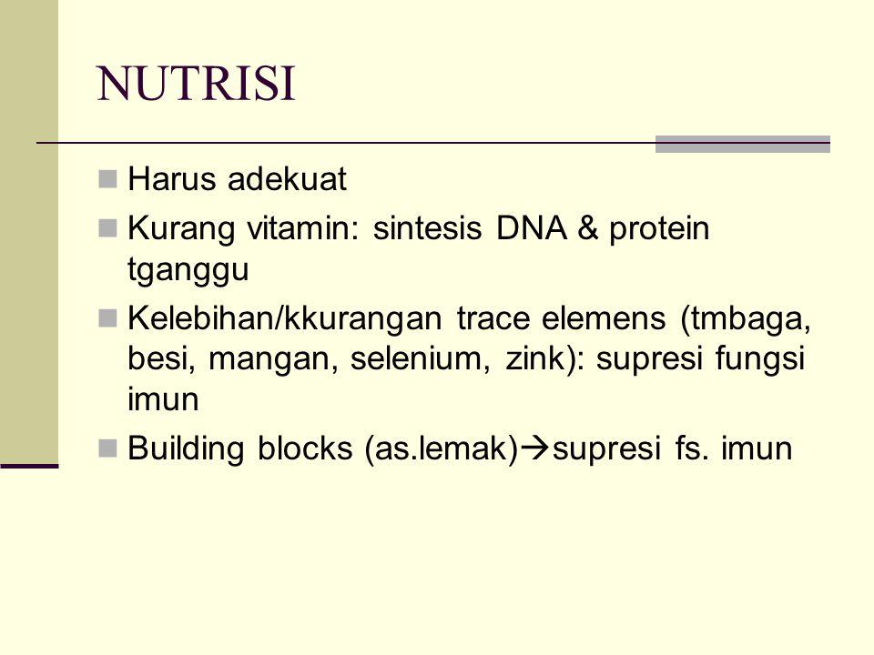 NUTRISI Harus adekuat Kurang vitamin: sintesis DNA & protein tganggu Kelebihan/kkurangan trace elemens (tmbaga, besi, mangan, selenium, zink): supresi