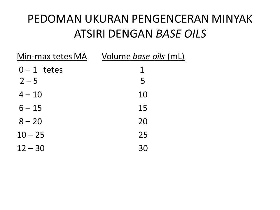 PEDOMAN UKURAN PENGENCERAN MINYAK ATSIRI DENGAN BASE OILS Min-max tetes MA Volume base oils (mL) 0 – 1 tetes 1 2 – 5 5 4 – 10 10 6 – 15 15 8 – 20 20 10 – 25 25 12 – 30 30