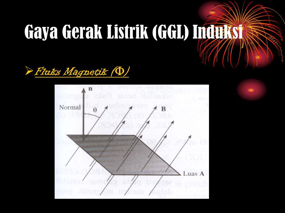 Gaya Gerak Listrik (GGL) Induksi FF luks Magnetik (  )
