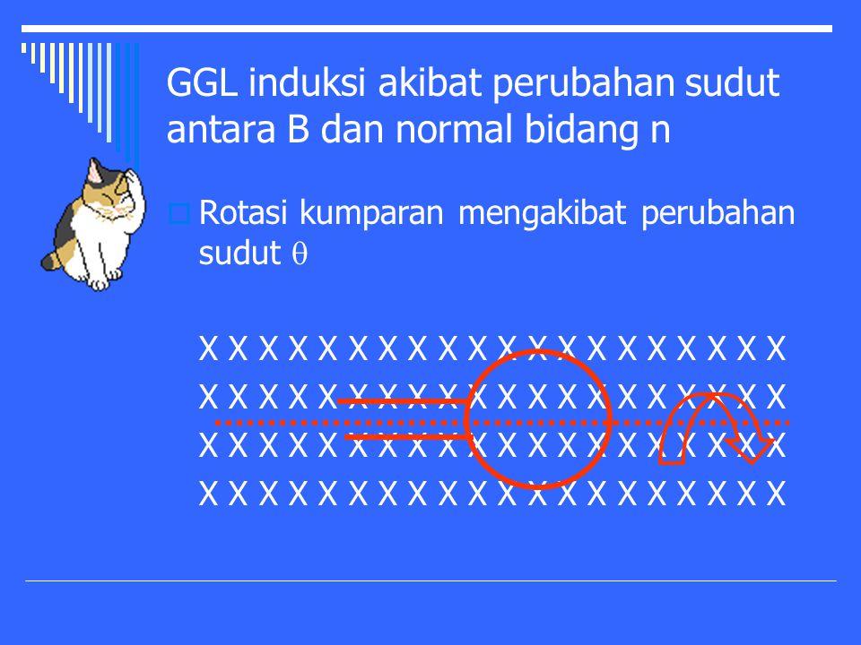 GGL induksi akibat perubahan sudut antara B dan normal bidang n RRotasi kumparan mengakibat perubahan sudut  X X X X X X X X X X X X X X X X X X X