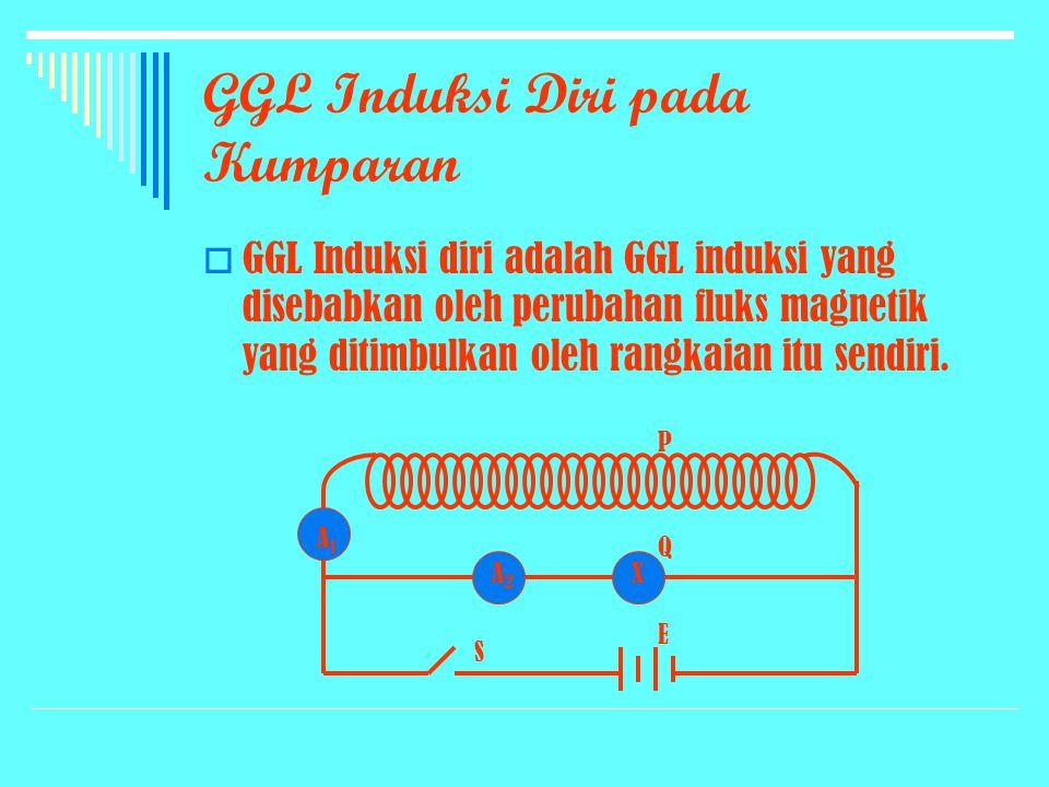 GGL Induksi Diri pada Kumparan GGGL Induksi diri adalah GGL induksi yang disebabkan oleh perubahan fluks magnetik yang ditimbulkan oleh rangkaian it