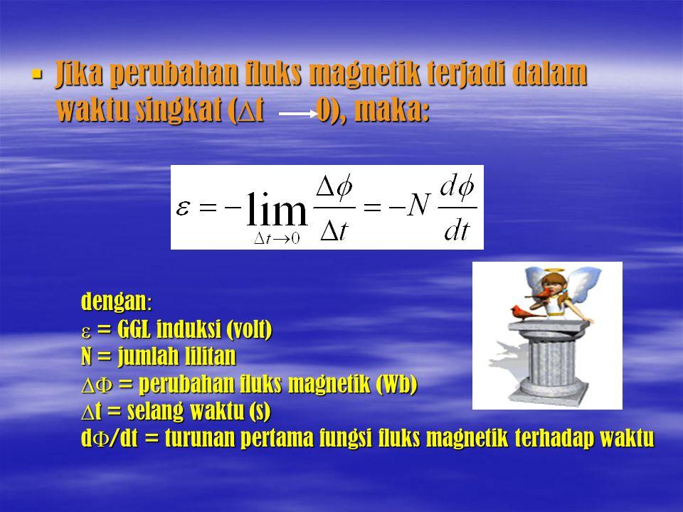 JJJJika perubahan fluks magnetik terjadi dalam waktu singkat (t 0), maka: dengan:  = = = = GGL induksi (volt) N = jumlah lilitan  = perubah