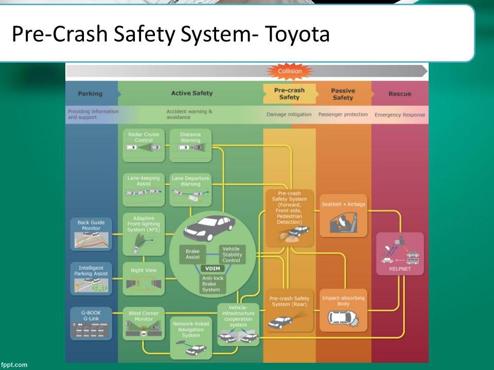 Pre-Crash Safety System- Toyota