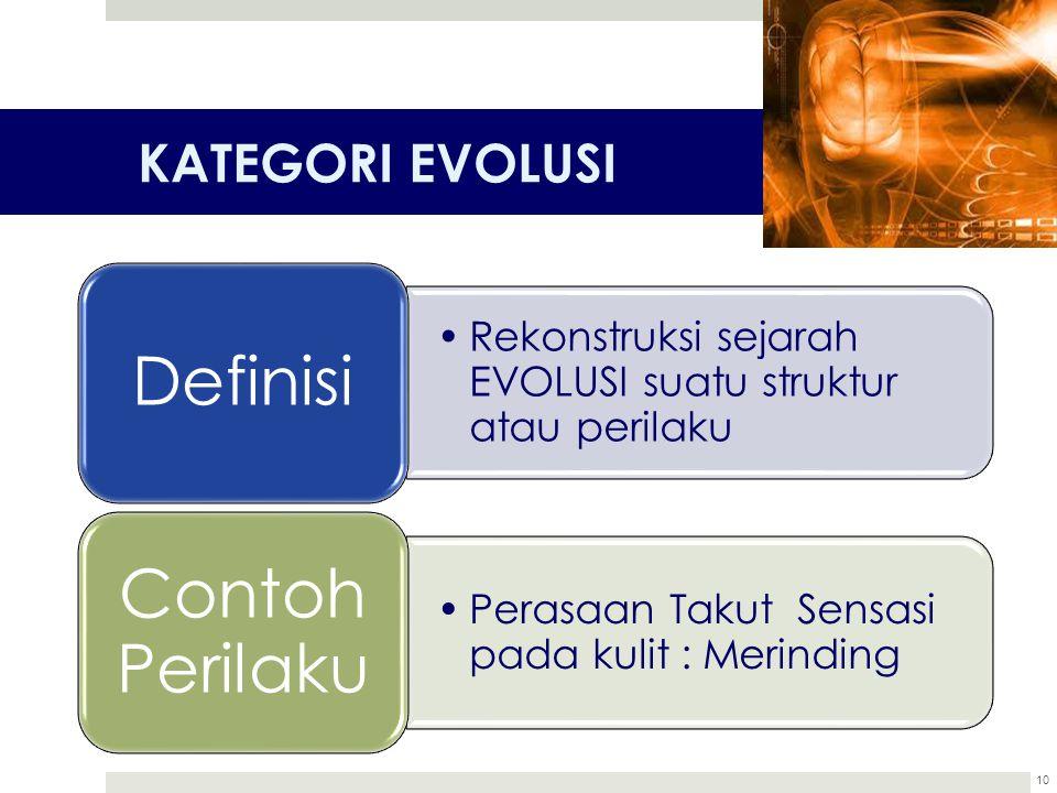 KATEGORI EVOLUSI 10 Rekonstruksi sejarah EVOLUSI suatu struktur atau perilaku Definisi Perasaan Takut Sensasi pada kulit : Merinding Contoh Perilaku