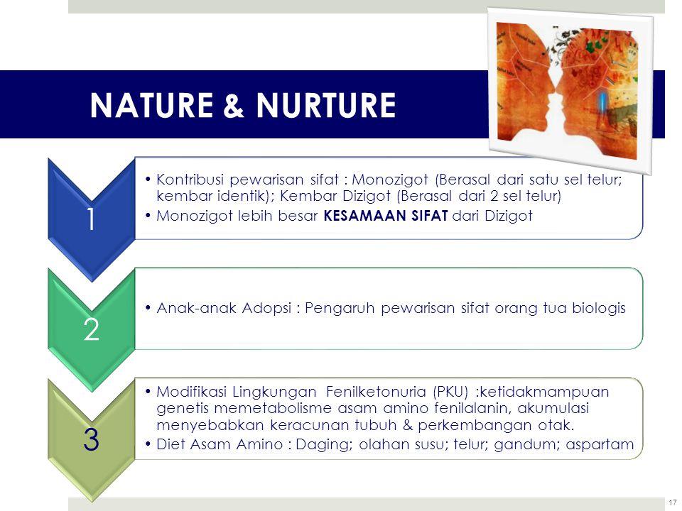 NATURE & NURTURE 17 1 Kontribusi pewarisan sifat : Monozigot (Berasal dari satu sel telur; kembar identik); Kembar Dizigot (Berasal dari 2 sel telur)