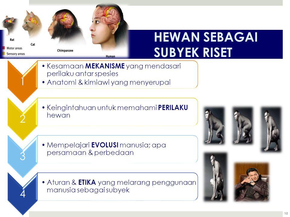 HEWAN SEBAGAI SUBYEK RISET 18 1 Kesamaan MEKANISME yang mendasari perilaku antar spesies Anatomi & kimiawi yang menyerupai 2 Keingintahuan untuk memah