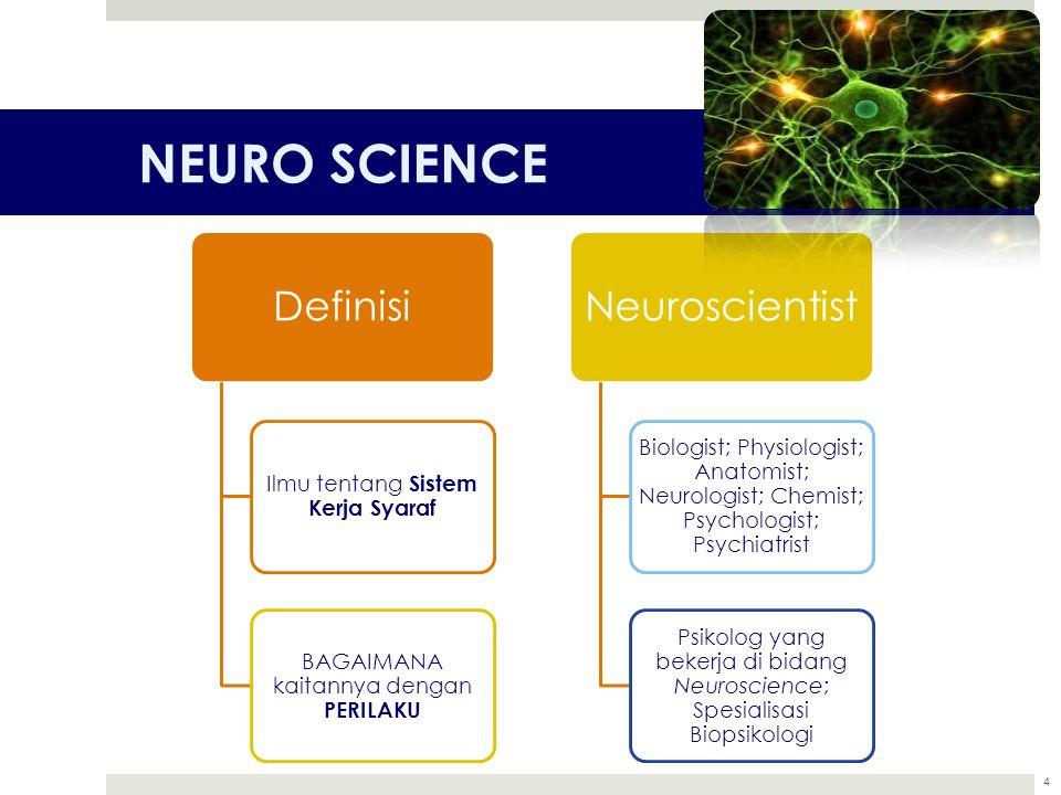 NEURO SCIENCE 4 Definisi Ilmu tentang Sistem Kerja Syaraf BAGAIMANA kaitannya dengan PERILAKU Neuroscientist Biologist; Physiologist; Anatomist; Neuro