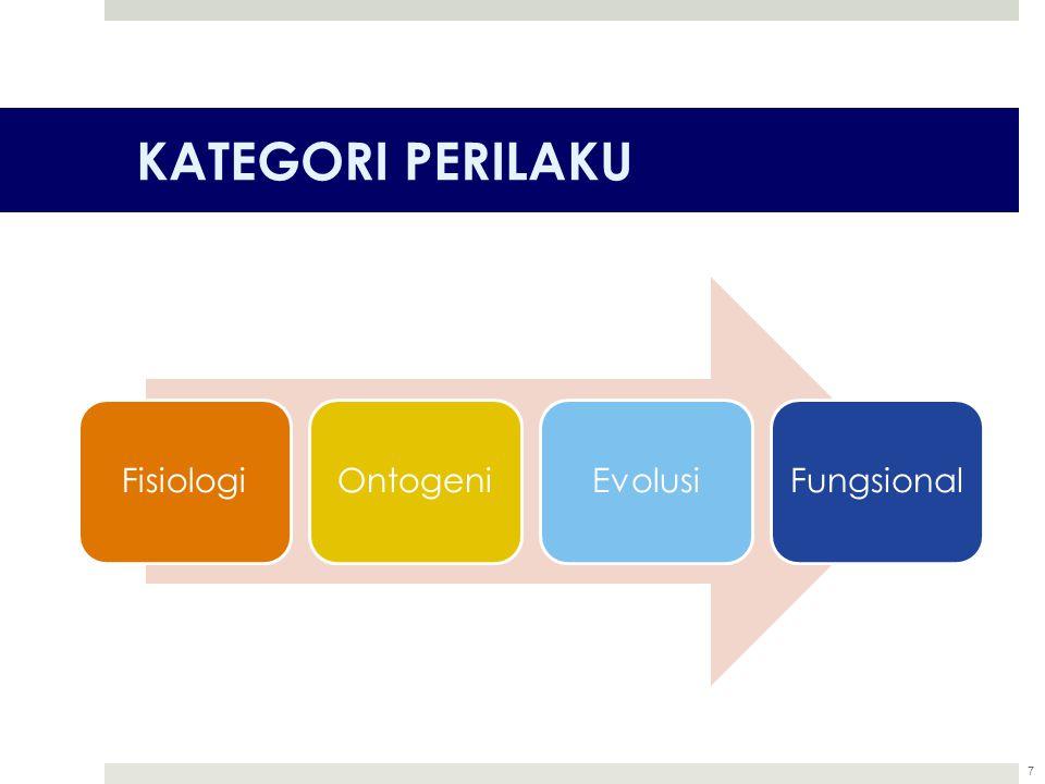 KATEGORI FISIOLOGIS  Kaitan PERILAKU dengan aktivitas OTAK & Organ tubuh /Sistem tubuh lainnya  Eg : Reaksi Kimia – Hormonal – Aktivitas Otak – Kontraksi Otot 8