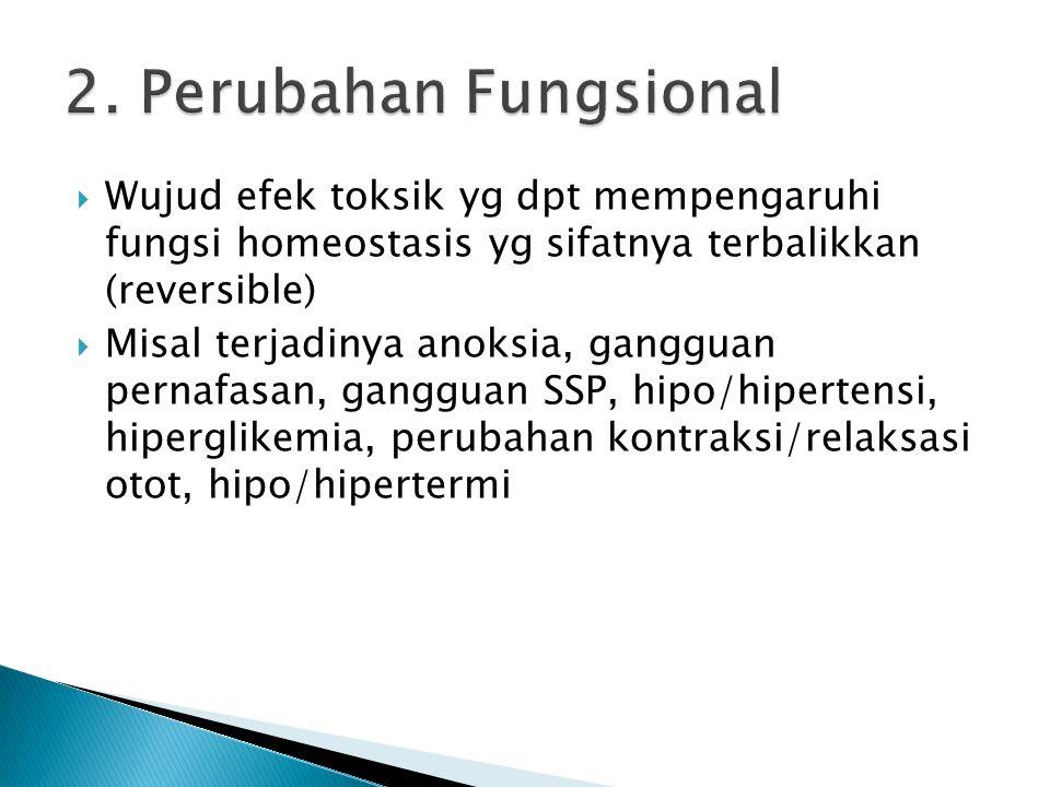  Wujud efek toksik yg dpt mempengaruhi fungsi homeostasis yg sifatnya terbalikkan (reversible)  Misal terjadinya anoksia, gangguan pernafasan, gangg