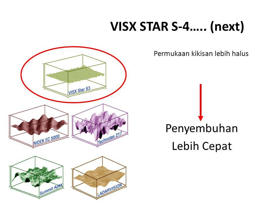 VISX STAR S-4….. (next) Permukaan kikisan lebih halus Penyembuhan Lebih Cepat
