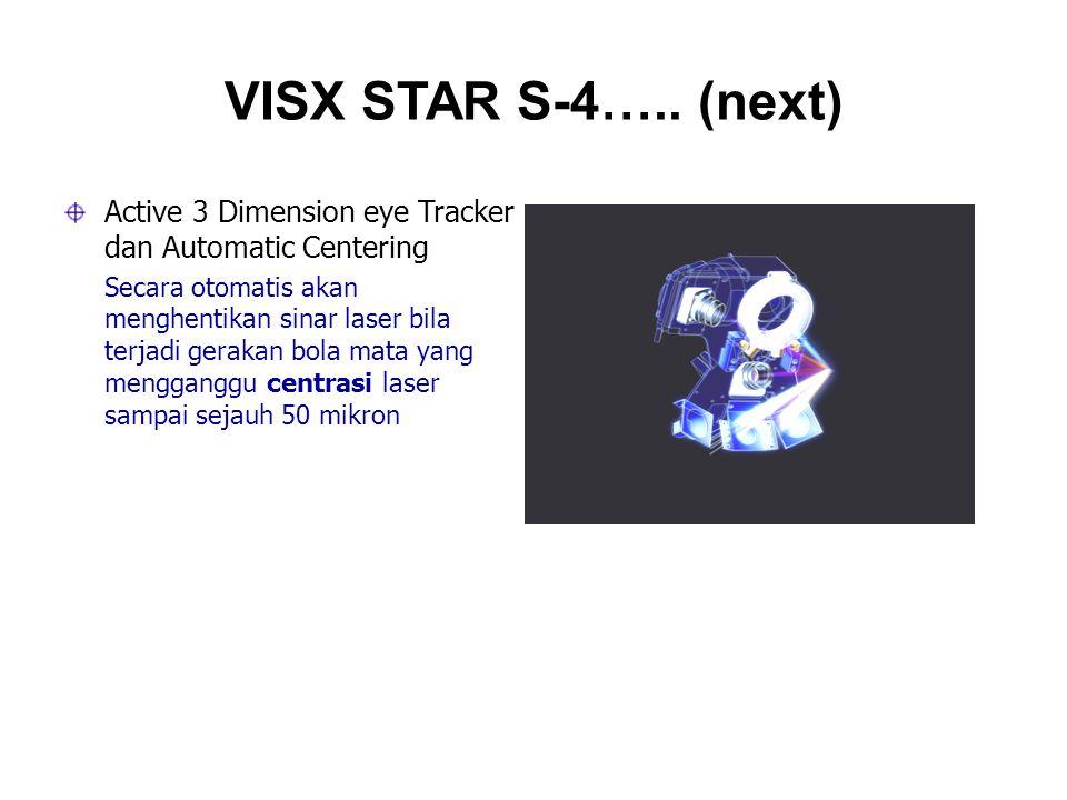 VISX STAR S-4….. (next) Active 3 Dimension eye Tracker dan Automatic Centering Secara otomatis akan menghentikan sinar laser bila terjadi gerakan bola