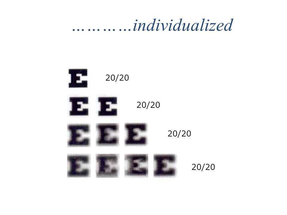 …………individualized 20/20