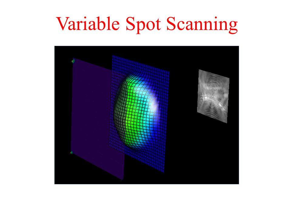 Variable Spot Scanning
