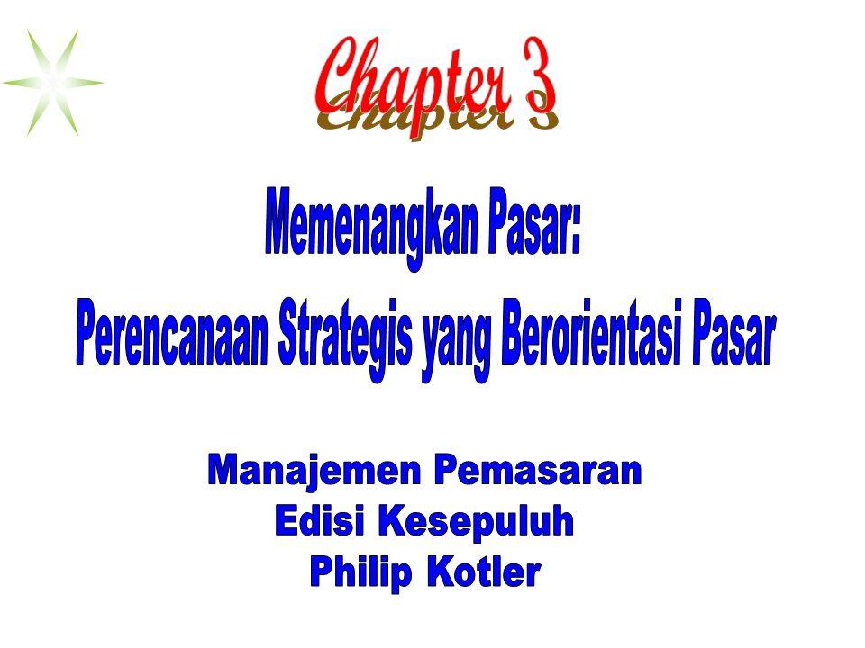 Tujuan Perencanaan strategis perusahaan dan divisi Perencanaan tingkat usaha Proses pemasaran Perencanaan level produk Rencana pemasaran