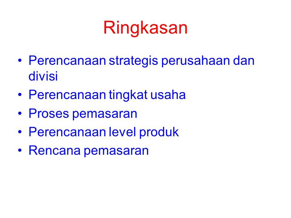 Ringkasan Perencanaan strategis perusahaan dan divisi Perencanaan tingkat usaha Proses pemasaran Perencanaan level produk Rencana pemasaran