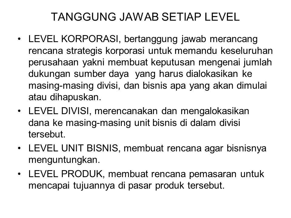 TANGGUNG JAWAB SETIAP LEVEL LEVEL KORPORASI, bertanggung jawab merancang rencana strategis korporasi untuk memandu keseluruhan perusahaan yakni membua