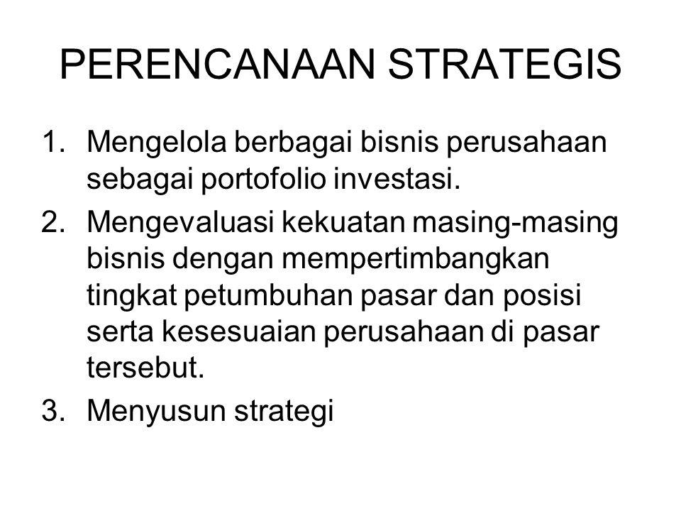 PERENCANAAN STRATEGIS 1.Mengelola berbagai bisnis perusahaan sebagai portofolio investasi. 2.Mengevaluasi kekuatan masing-masing bisnis dengan mempert