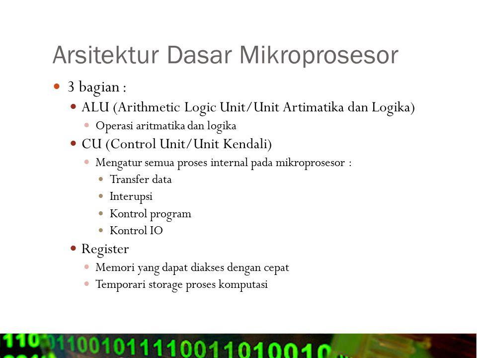 Arsitektur Dasar Mikroprosesor 3 bagian : ALU (Arithmetic Logic Unit/Unit Artimatika dan Logika) Operasi aritmatika dan logika CU (Control Unit/Unit K